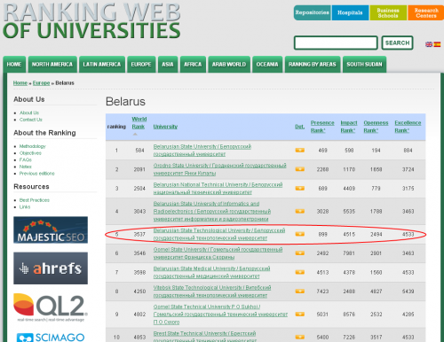 Ranking Web of Universities - January 2016